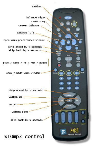 mp3anywhere remote diagram